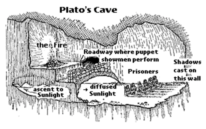 allegory of the cave by Plato